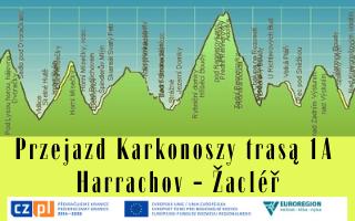 Baner ilustrujący artykuł z profilem trasy rajdu