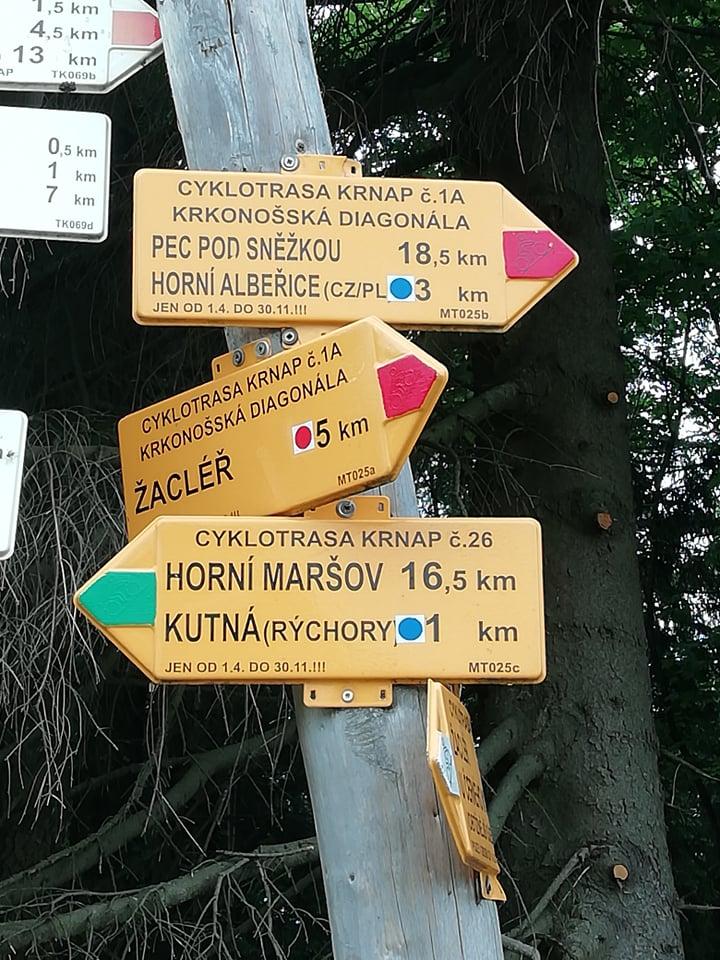 oznakowanie trasy 1A
